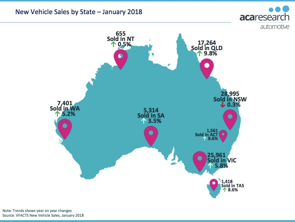 VFACTS New Vehicle Sales by State January 2018
